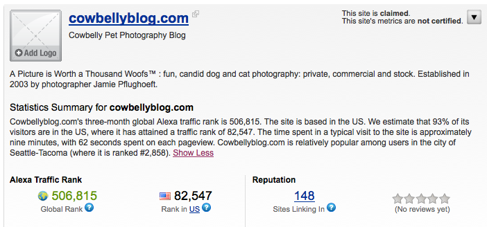 Alexa ranking of cowbellyblog.com top pet photography blog
